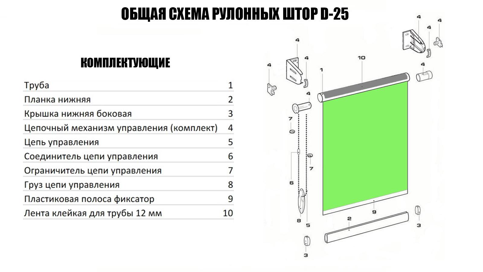 Перфорированная рулонная штора системы D-25 с макетом Близнецы-1